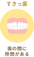 歯並びの種類