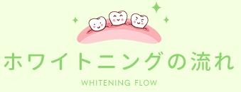 ホワイトニングの流れ